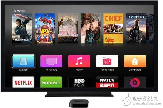 TV类显示产品价格下滑一年后有望回暖