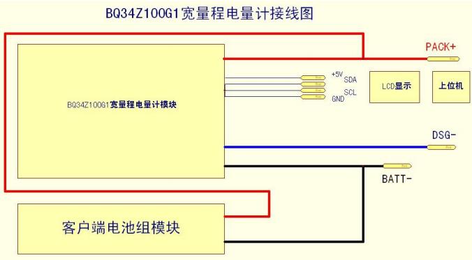 BQ34Z100G1宽量程电量计模块的详细中文数据手册免费下载