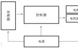基于51单片机的智能小车设计的详细中文资料概述免费下载