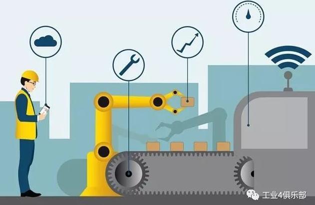 推动工业4.0:智能制造的七个关键趋势