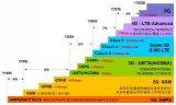 5G风生水起,中国主动权话语权显著提升