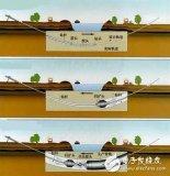 保证地下水平定向钻进钻孔轨迹正确的加速度传感器