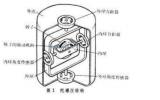 基于51系列单片机的陀螺仪程序,并且通过1602显示详细资料免费下载
