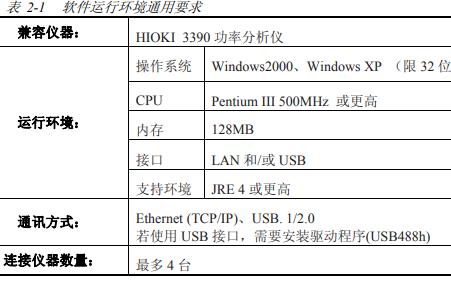 适用于HIOKI 3390功率分析仪的3390分析仪软件详细资料概述