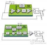 提高可靠性和降低成本的数字电源控制技术