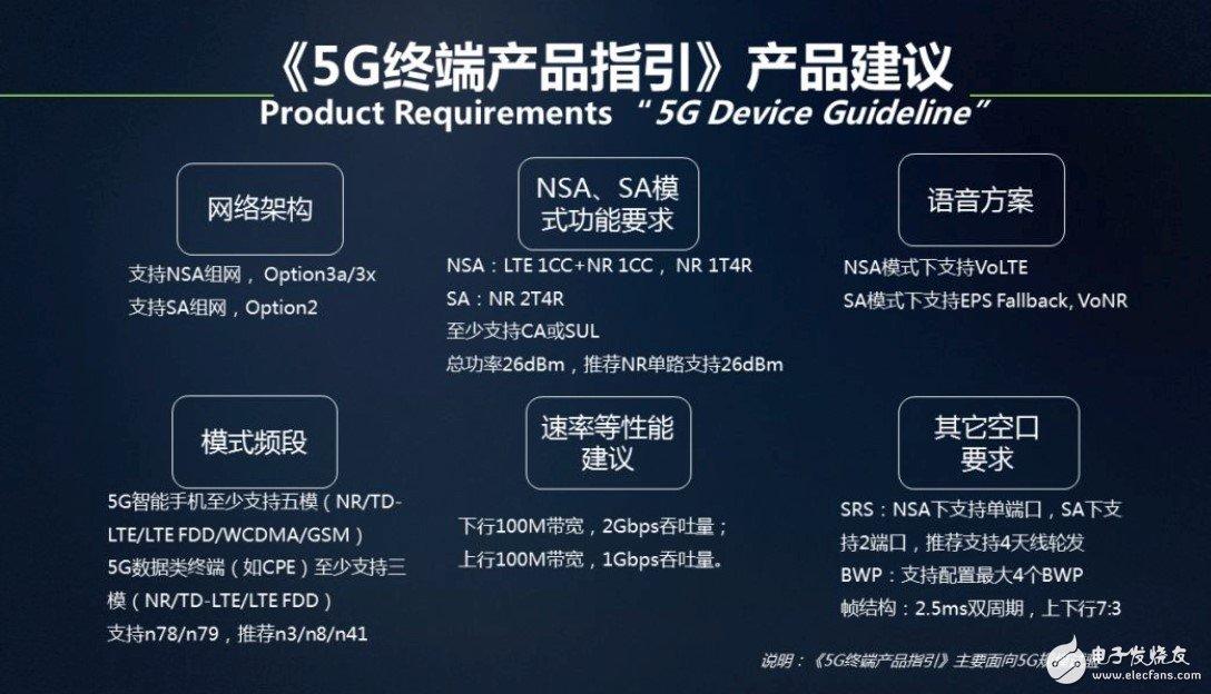 中国移动:明年2月将采购智能手机,今年9月采购测...