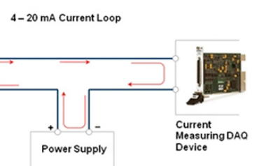 电流环路变送器接口的基础知识