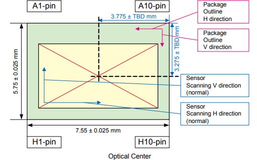 索尼公司IMX323 LQN-C图像传感器的资料详细概述