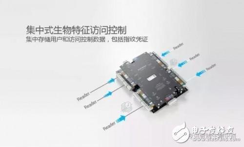 智能生物识别控制器介绍