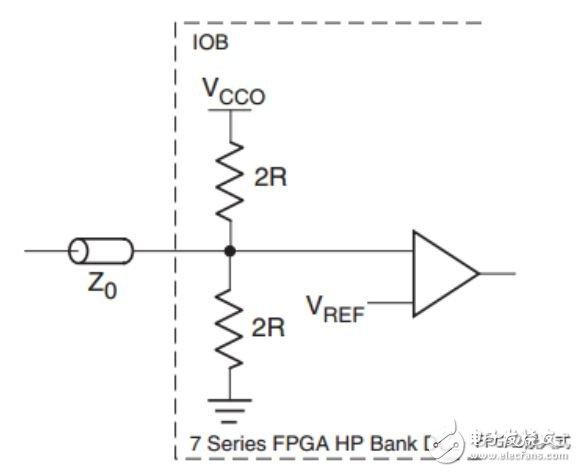 FPGA的电源电压种类,你知道多少?