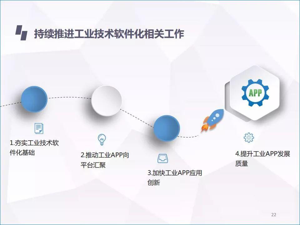 工业互联网app发展白皮书中文工业互联网发展的详细介绍