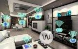 如何基于Wi-Fi无线传输技术的物联网应用的详细概述