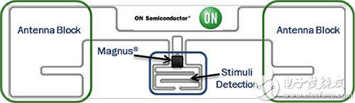 ON Semiconductor 全集成式传感器标签示意图