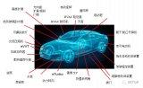 汽车中的电动机应用的详细资料概述