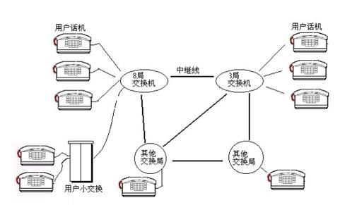 浅析关于PDT移动基站建设警用应急无线通信网实践措施
