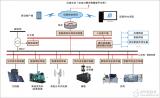 微电网能量管理在智能配用电领域的应用