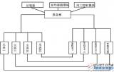【新專利介紹】一種物聯網智能水表及其管理系統