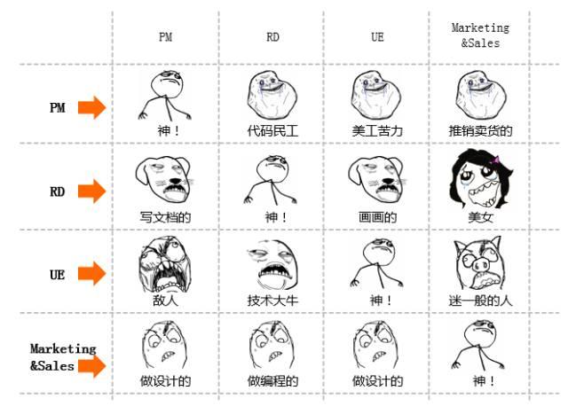 我们为什么要苦苦学习C语言?