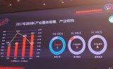 深圳IC产业发展,加大对产业布局和规划