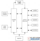 【新專利介紹】防逆流的無線智能水表