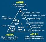 新型光纤技术在5G技术中首次应用