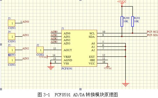 如何制作一个波形采集、存储与回放系统的详细中文资料免费下载