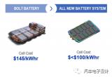 筛选、整理和评估电池,到底最后的价值体现在哪里?