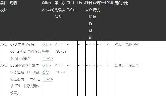 Zynq-7000 SoC生产勘误项目及应对措施