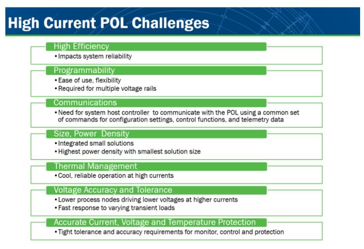 高电流的POL应用存在哪些挑战
