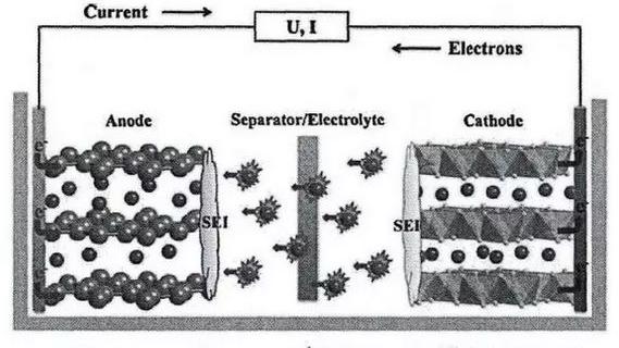 你为什么需要了解高镍三元电池