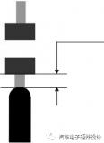 PCB最小颈口长度连接到0603的焊盘布置规则资...