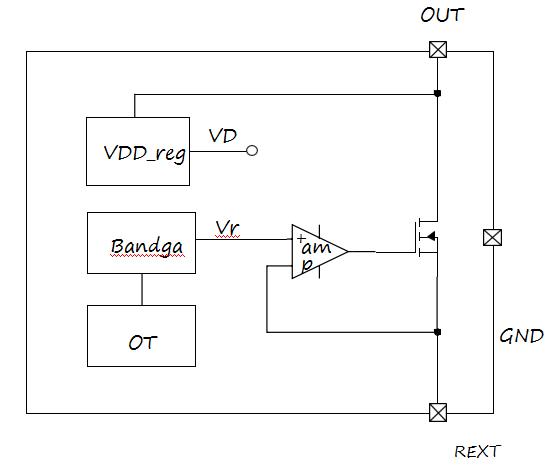 SM2082EDS单通道LED线性恒流控制芯片的详细中文资料概述