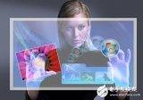 汽车、游戏及工业应用LCD面板大尺寸化趋势明显,...