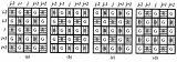 图像处理之边缘自适应的插值算法介绍,步骤,源码,优劣和出现的问题
