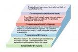 比尔盖茨与乔布斯的共同特质:整合复杂性