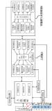 【新专利介绍】一种对智能燃气表控制器进行集成测试的系统