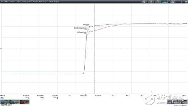 Teledyne LeCroy 示波器对快速边沿的响应曲线图(单击查看全尺寸图片)