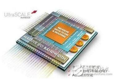 FPGA与ASIC在打一场围绕成本、功耗和性能的...