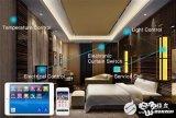 智能家居的延伸,智能酒店与车联网的商机