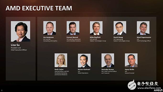 两位前AMD高级高管聚会英特尔实验室,现任职对立公司,场面一度非常尴尬?