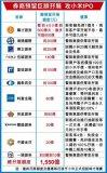 """香港券商备1550亿""""抢""""小米,证监会提出84问"""