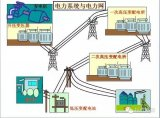 供电系统电气图识图使用图文详解