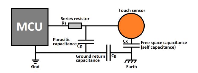 微芯片QTouch外围触摸控制器PTC原版用户手册