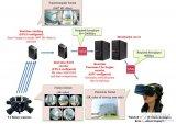 世界上首个基于5G的8K虚拟现实直播系统展出
