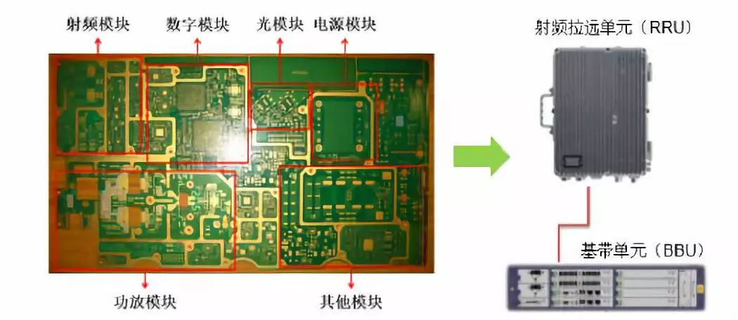 我国PCB产业链迅速发展,5G为什么带动PCB发展热潮,PCB产业分析