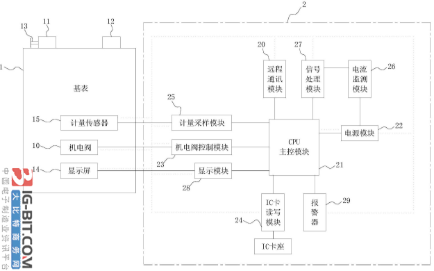 【新专利介绍】一种具有实时检测阀门动作功能的燃气表