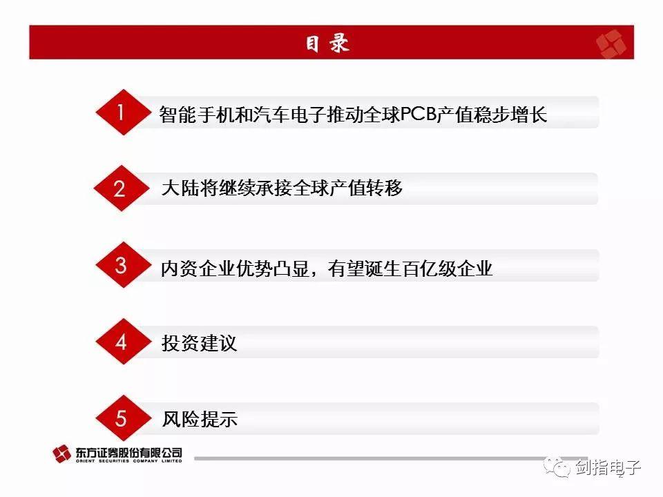 我国大陆PCB产业的发展状况,和产业链的详细概述