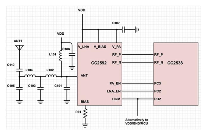 RF FEM如何扩大用于IoT短程无线电系统