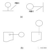 常用仪表及控制图形符号你了解了吗?包括了测量点,连接线图形符号等