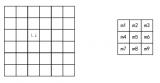 图像处理中滤波与卷积有什么区别?